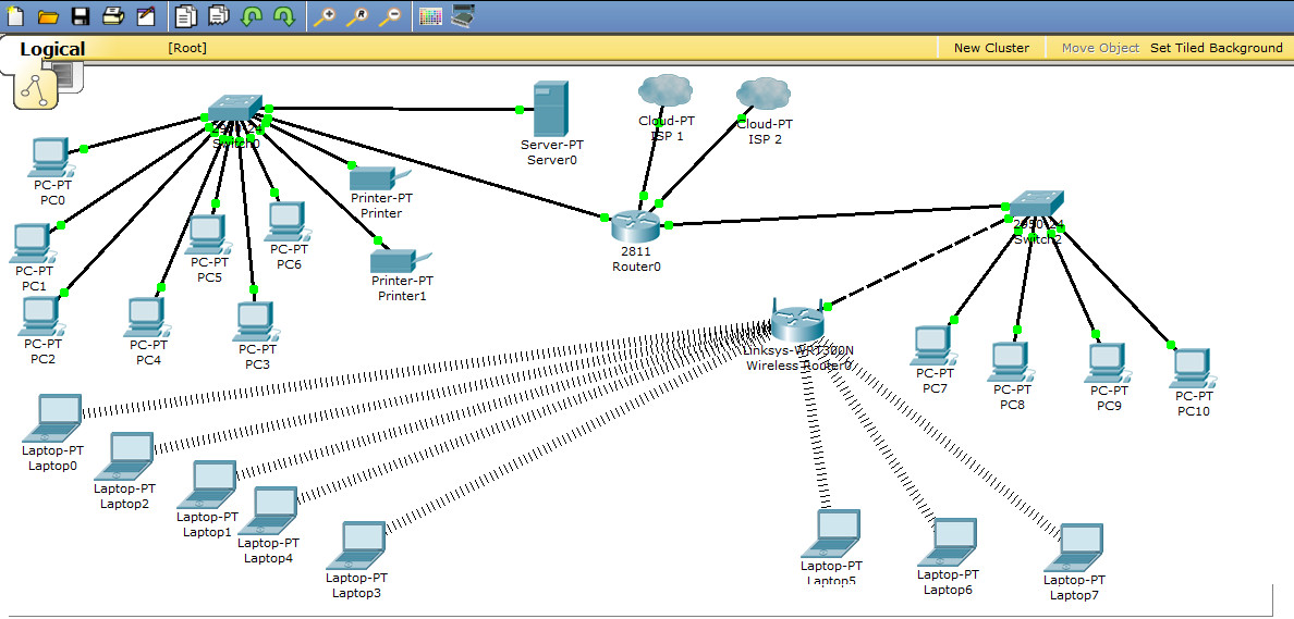 Packet Tracer Jarkom Indonesia
