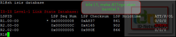 sh isis database r1
