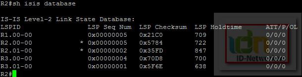 sh isis database r2